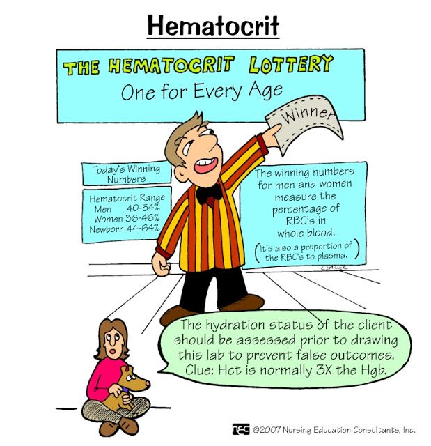 Nursing Mnemonics and Tips: hematocrit