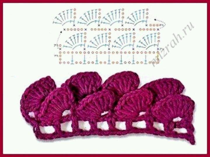 tipos de puntadas de crochet - Imagui
