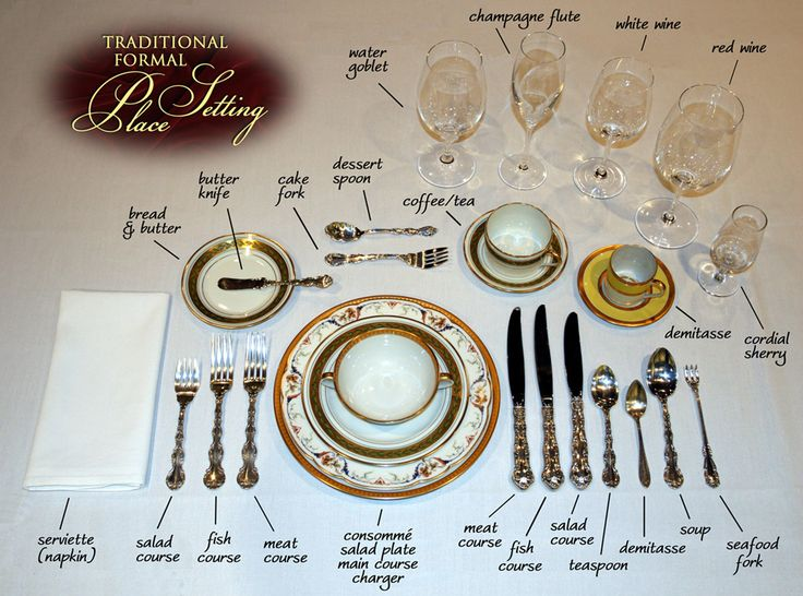 Most comprehensive traditional formal place settings: water goblet, champagne flute, white wine, red wine, cordial sherry, demitasse, coffee / tea cup, cake fork, dessert spoon, butter knife, bread and butter plate, serviette (napkin), salad course, fish course, meat course forks, consomme, salad plate, main course, charger, meat knife, teaspoon, soup spoon, seafood fork. Exact placement for every piece of silver, glass or crystal.