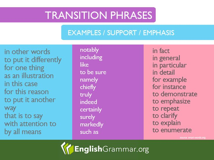 how to show emphasis on a word in an essay