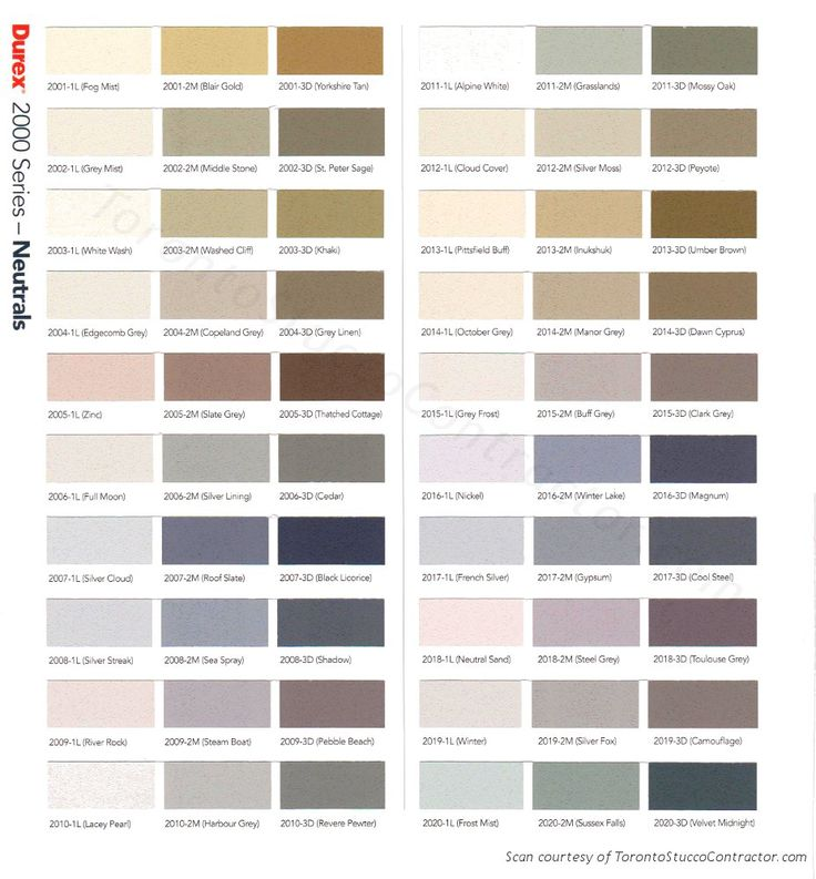17 best images about exterior paint colors on pinterest - Exterior paint colours ideas collection ...