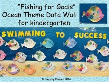 """Swimming to Success"" Ocean Themed Data Wall...even though it's made for kindergarten I could adjust it for 2nd grade"