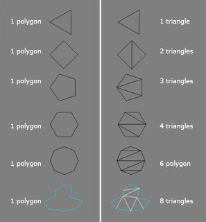 Polygon Count - polycount
