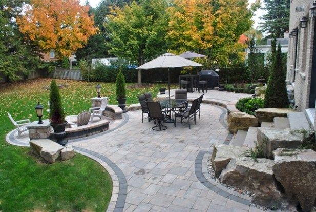 Images of backyard patio designs