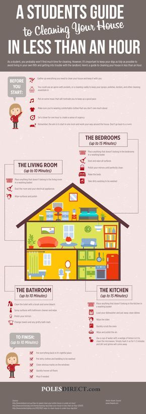 'A Student Guide to Cleaning Your House in Less Than an Hour #infographic...!' (via visualistan.com)