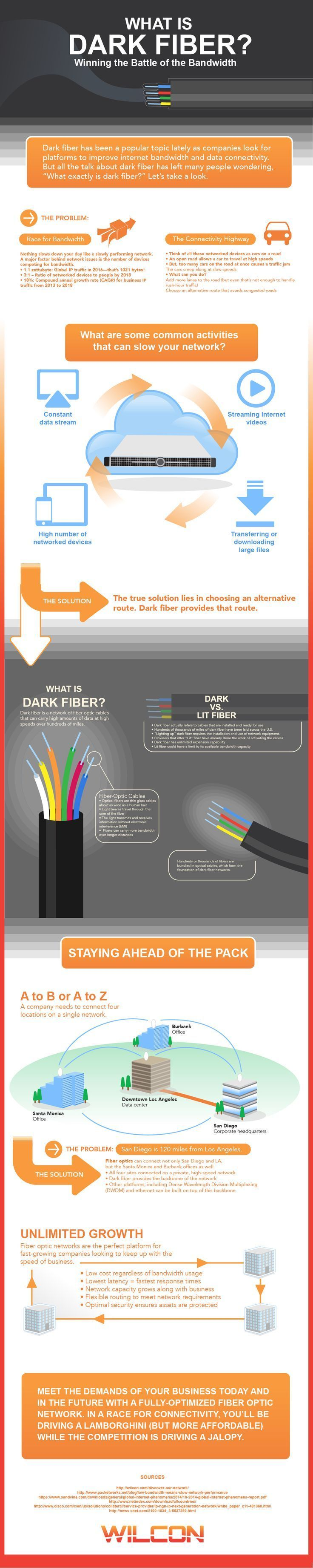 The latest technology to be developed for communication data over long distances is fiber optic cables. These highly advanced cables use beams of light to transfer information as quickly as possible. However, there has been a new development in fiber optics recently. Lit fiber has been the standard for many years, but dark fiber is replacing it.