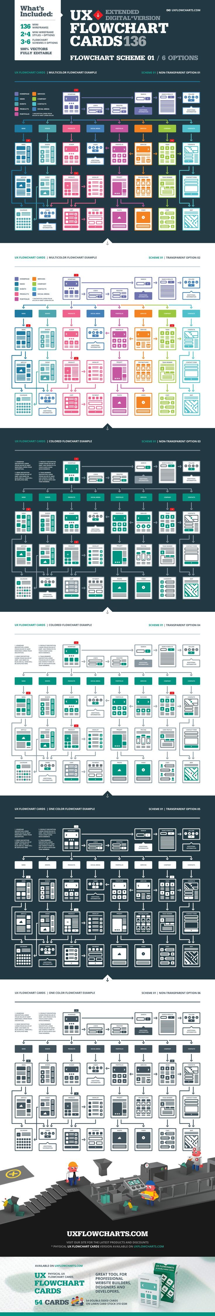 UX Flowchart Cards | Sketch Version by UX Flowcharts on @creativemarket. If you…