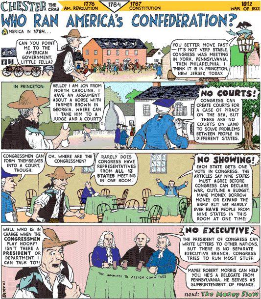 Essay questions for articles of confederation