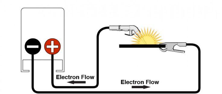 c7cfa1edb842e49fe2a17d401680112a rv rocker switch wiring diagram tractor repair with wiring diagram,