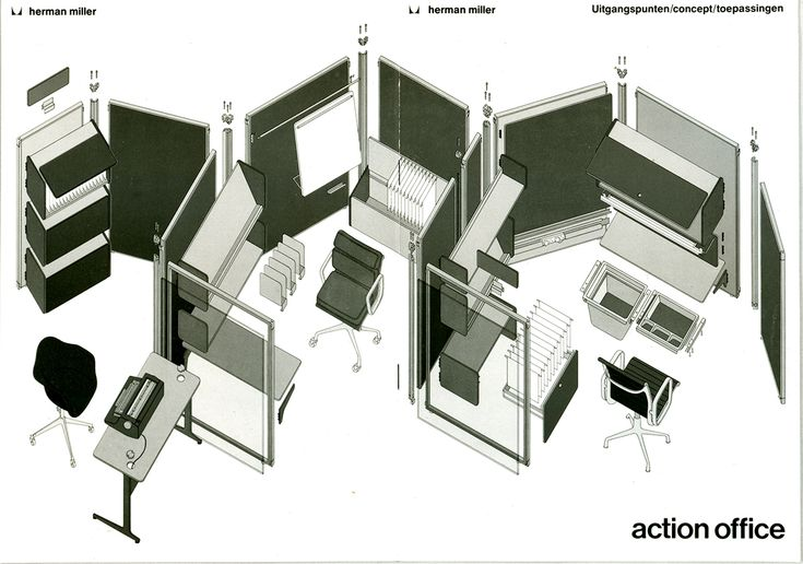 Action Office developed by Bob Propst and George Nelson, 1964-1968.
