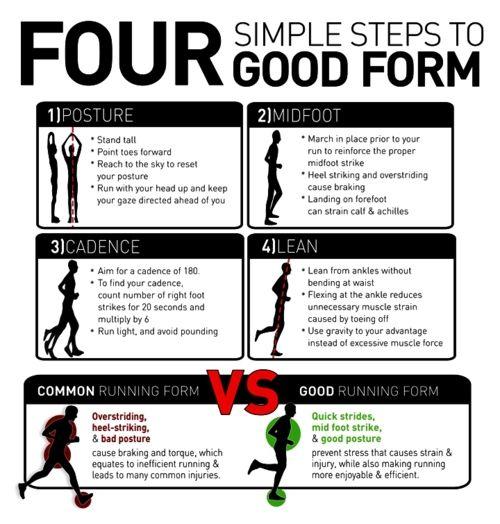 Good FormFit, Simple Step,  Internet Site,  Website, Web Site, Motivation, Health, Running Form, Workout