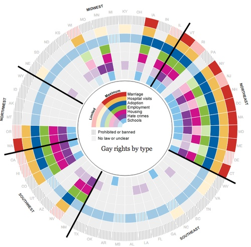 One Love: Gay Rights in US, State by State. Created by the incredible interactive team at the Guardian UK. | shaneroberts.tumblr.com