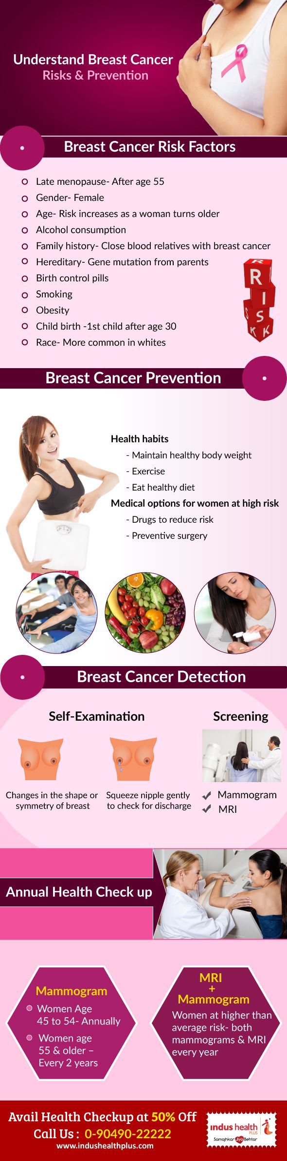 essays on breast cancer screening Information from the national cancer institute about cancer treatment, prevention, screening, genetics, causes, and how to cope with cancer.