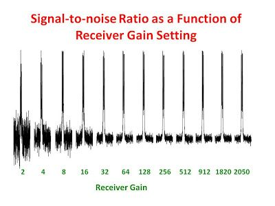 215 best nmr spectrometer images on pinterest nuclear