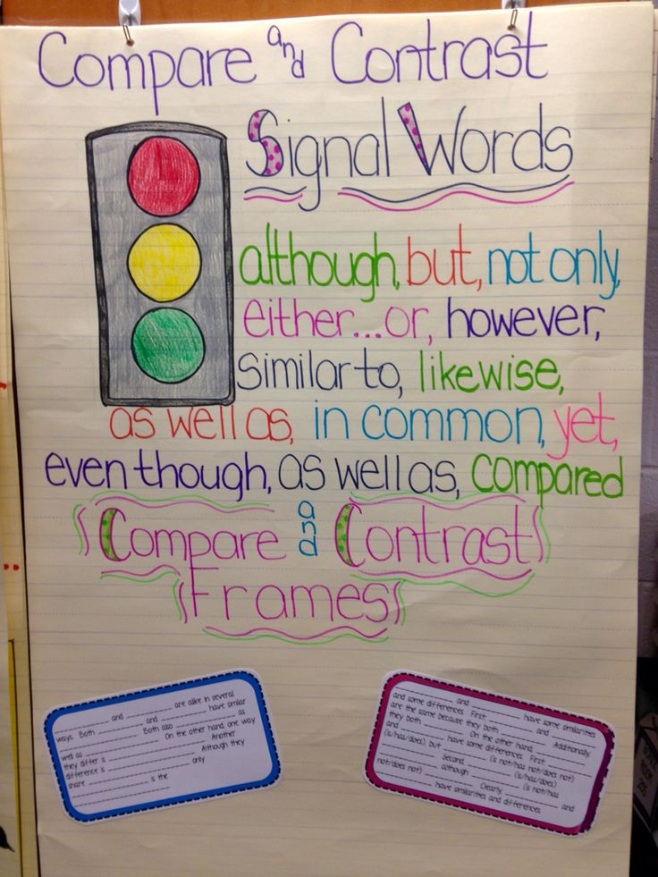 signal words compare contrast essay