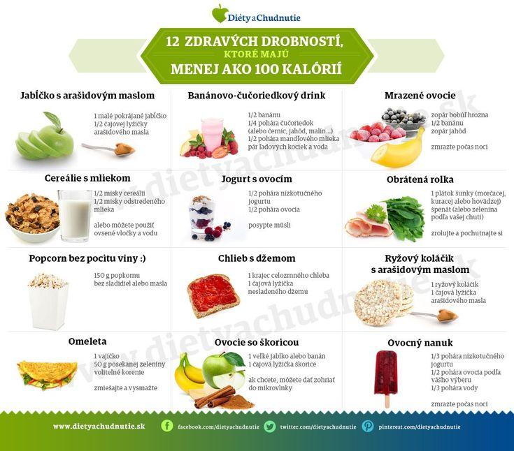 12 zdravých drobností, ktoré majú menej ako 100 kalórií
