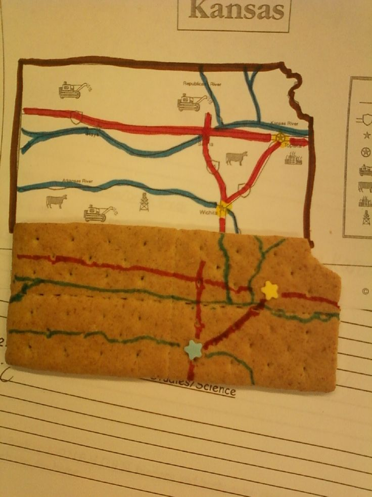 We made Kansas map graham crackers on Kansas Day. I bought gourmet cake writing markers (edible dye) and star sprinkles to have my students create the map. They loved it!