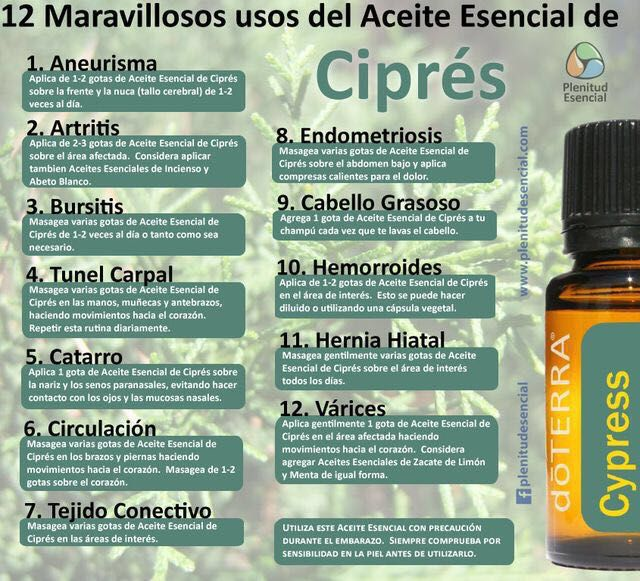 17 Best Images About Aceites DoTerra On Pinterest