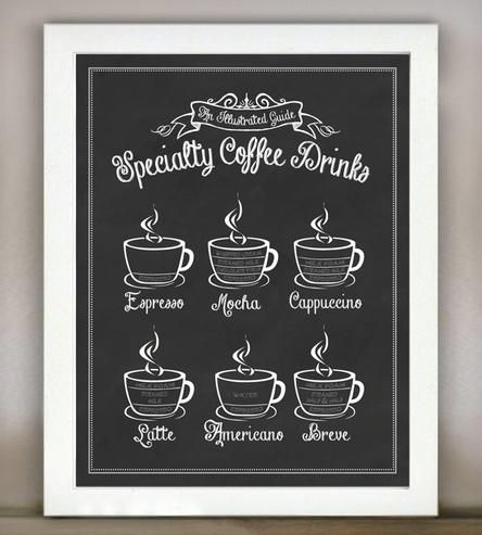 Specialty Coffee Drinks: An Illustrated Guide   Art Prints   Lettered & Lined   Scoutmob Shoppe   Product Detail