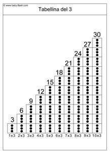 scaletta tabellina3