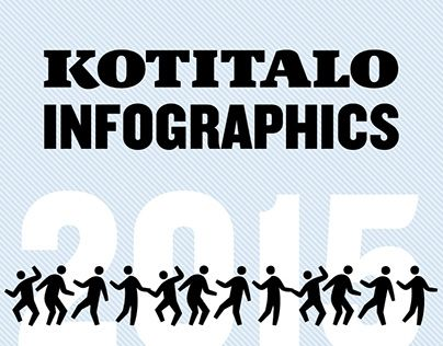 "Check out new work on my @Behance portfolio: ""Kotitalo-magazine in numbers"" http://be.net/gallery/31913689/Kotitalo-magazine-in-numbers"