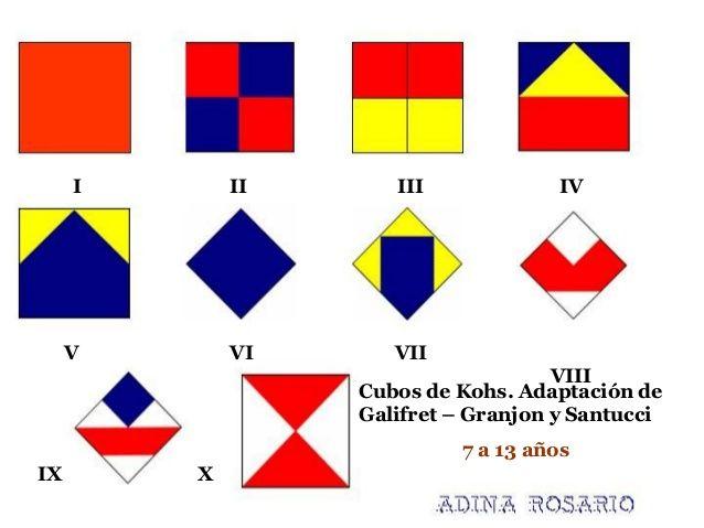 I II III IV V VI VII VIII IX X Cubos de Kohs. Adaptación de Galifret – Granjon y Santucci 7 a 13 años