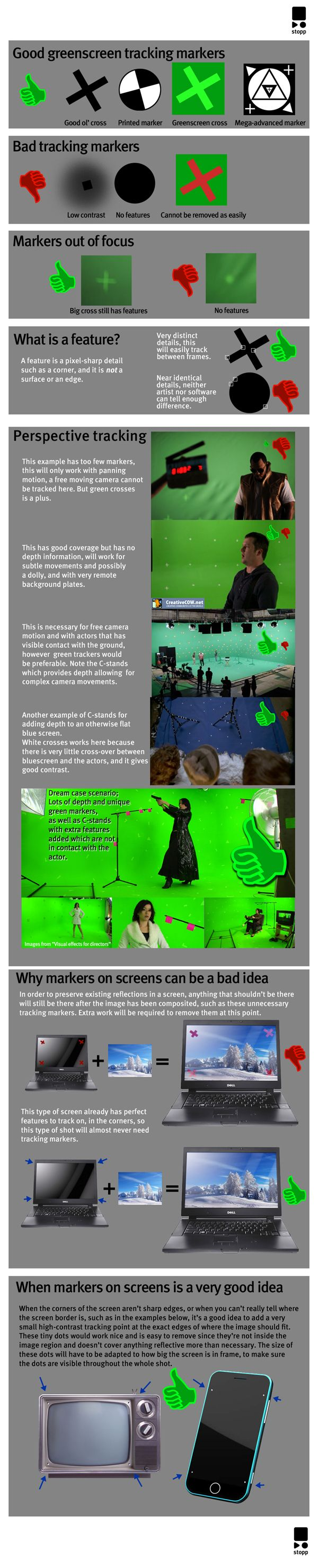 How to prepare for tracking shots | Stopp lab