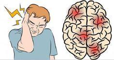 Hoje vamos ensinar uma excelente receita para dor de cabeça e enxaqueca.Mas antes queremos dizer o seguinte: uma dor de cabeça constante tem que ser investigada por um médico, pois pode ser o sinal de algo mais grave.