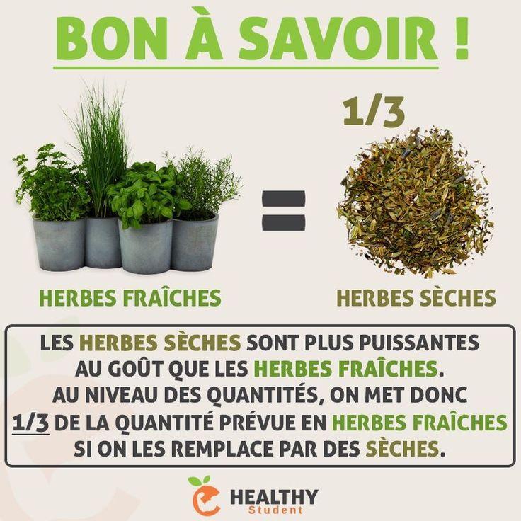 Les herbes aromatiques sèches sont bien plus puissantes au