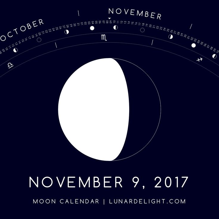 Thursday, November 9 @ 03:30 GMT  Waning Gibboust - Illumination: 69%  Next New Moon: Saturday, November 18 @ 11:42 GMT Next Full Moon: Sunday, December 3 @ 15:48 GMT