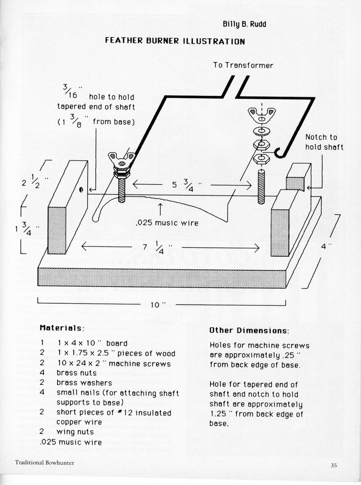 How To Make Your Own Feather Burner | Traditional Bowhunter Magazine, Winter 1992