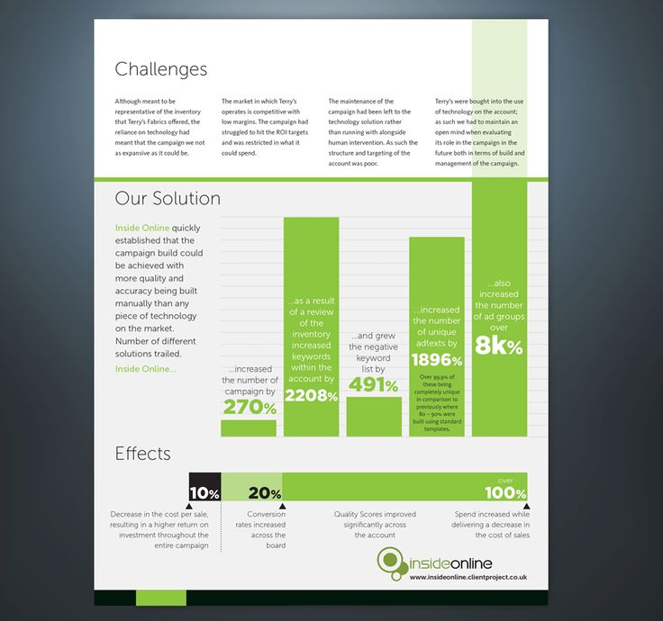 case study layout design