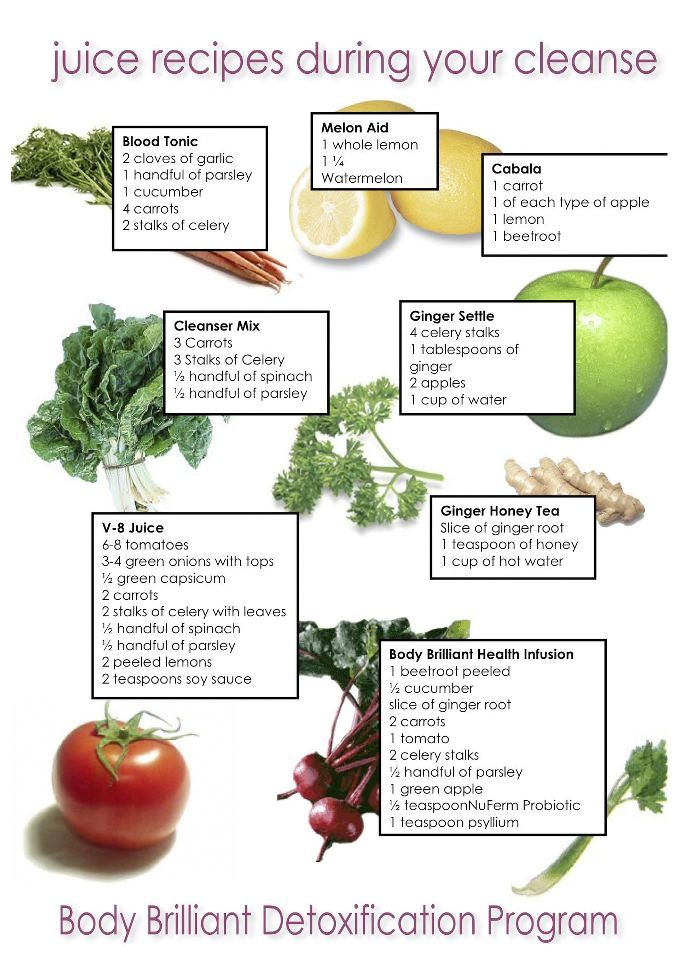13 best images about Juicing and healthy meals on Pinterest | Detox juice recipes, Detox foods ...