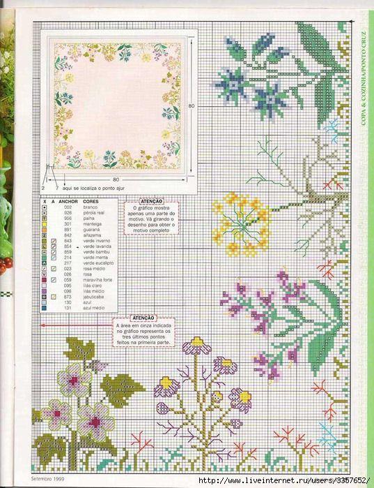 110 best jardin punto de cruz images on pinterest cross - Punto jardin ...