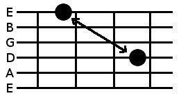 Octave 4 1