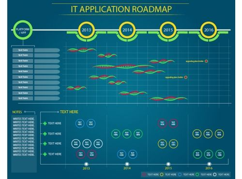 Best Tech Roadmap And Project Management Images On