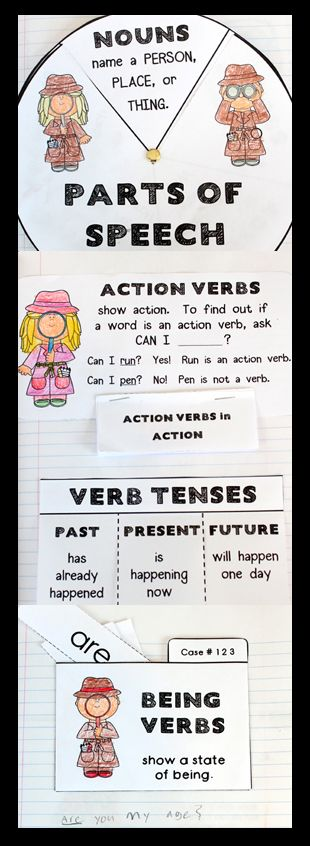 Detective-themed Parts of Speech Interactive Notebook for Grades 1-3.  Matching anchor charts/posters available, too!