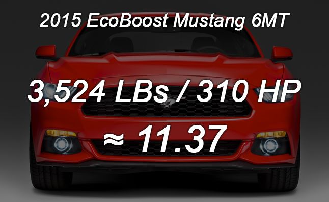 2015 Ford Mustang Weight-to-Power Ratios Explored » AutoGuide.com News