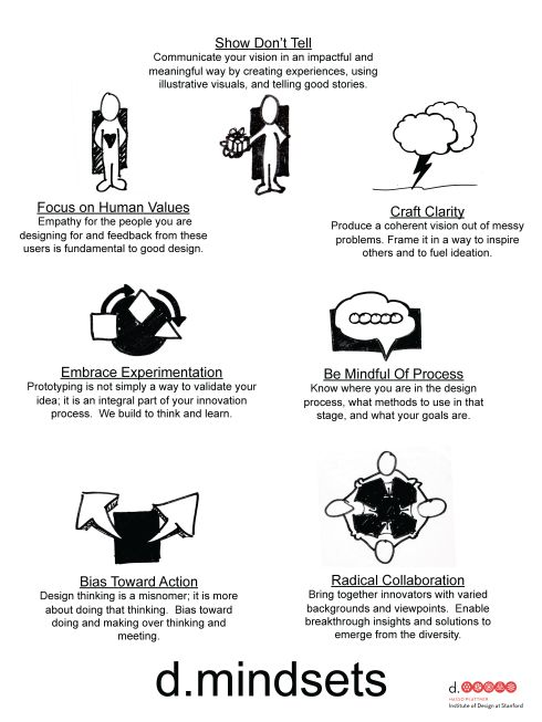 42 best thinkingartcreative problem solving images on pinterest room 814 makers movers shakers design thinking as taught at stanfords sciox Images