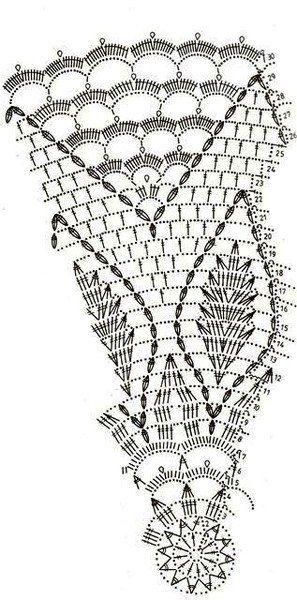 схемы салфеток и скатертей