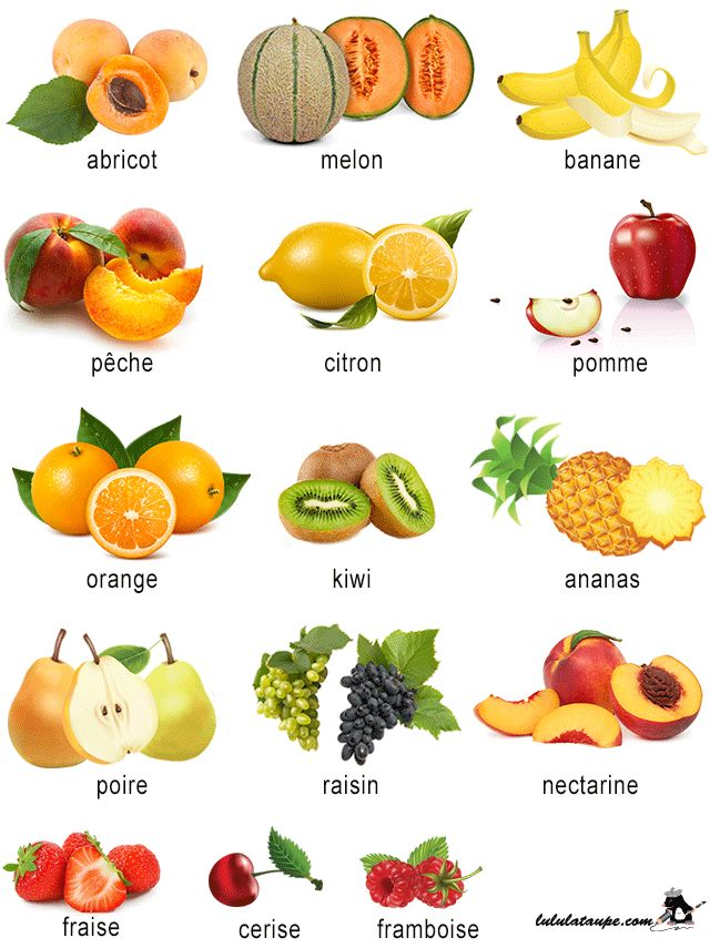 Imagier à imprimer, les fruits