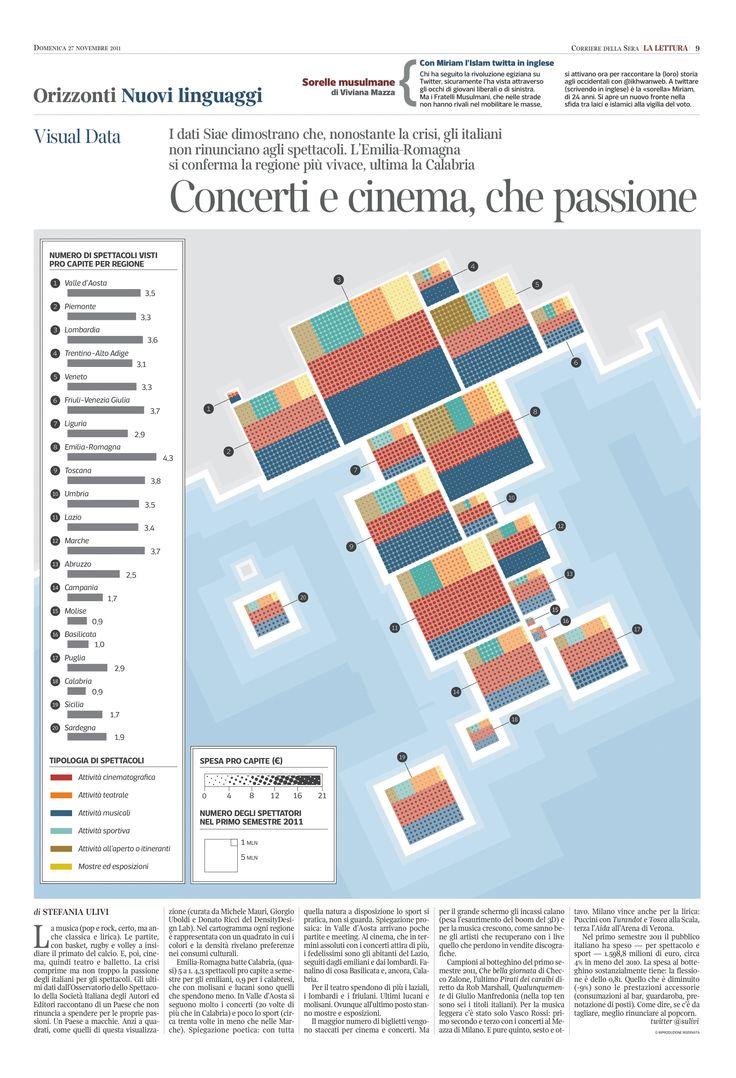 Concerti e cinema che passione
