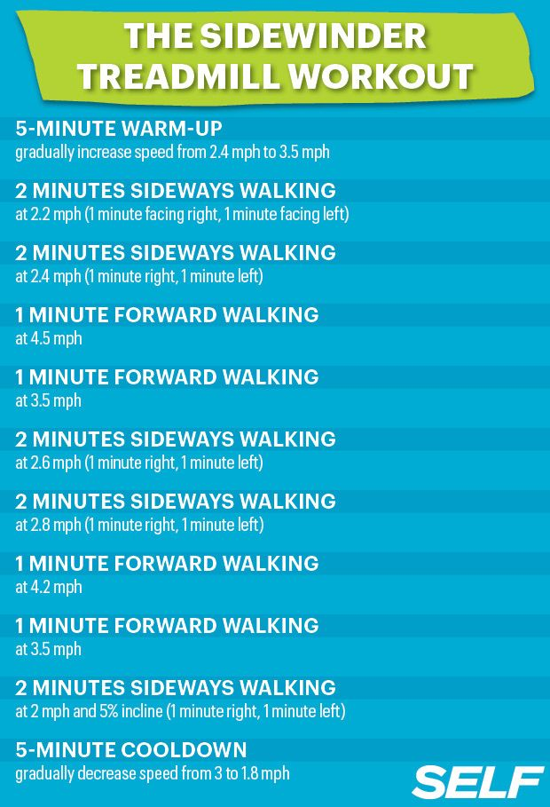 The Sidewinder Treadmill Workout from  10 Boredom-Busting Treadmill Workouts: Workouts: Self.com