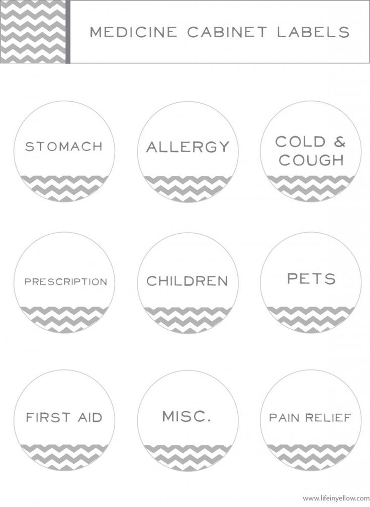 Medicine Cabinet Labels Free Printable