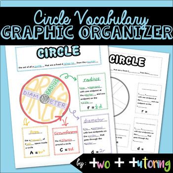 This all-in-one graphic organizer is designed to be used as a quick review and/or one-page reference sheet. Have students doodle-in the information or hand out a completed one! Details: - Vocabulary includes definitions for circle, radius, diameter, circumference, and area. - *BONUS PAGE* with instructions to help students write the definition of a circle