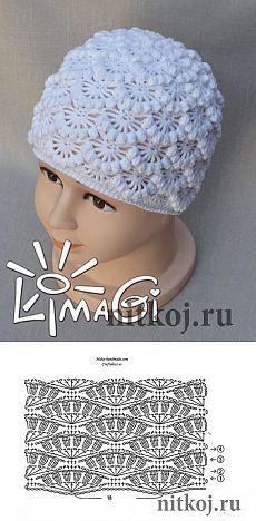 Дизайнерская шапочка крючком » Ниткой - вязаные вещи для вашего дома, вязание…