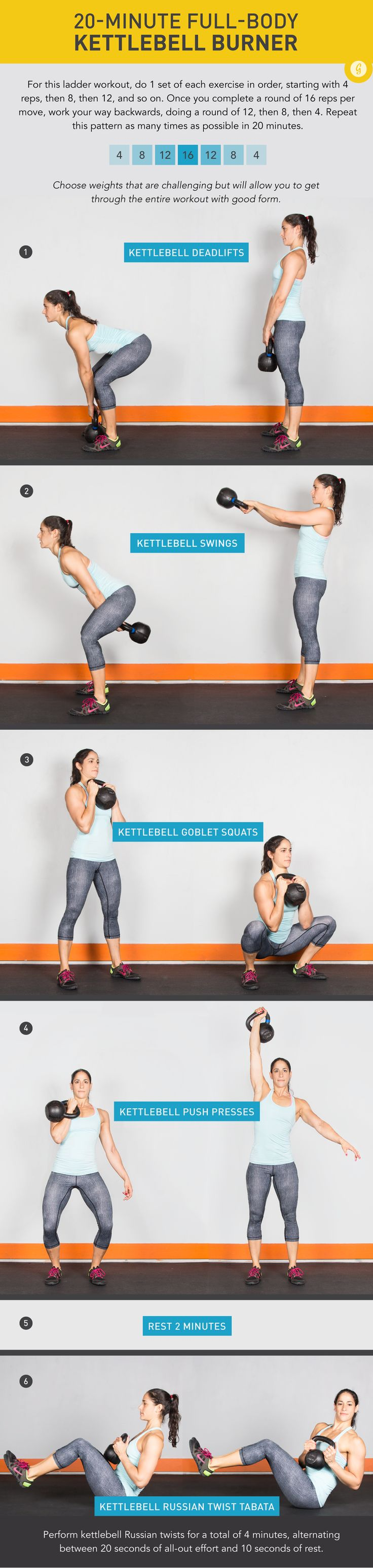 When it comes to strength and conditioning, a couple kettlebells are all you need for a kickass, effective workout.