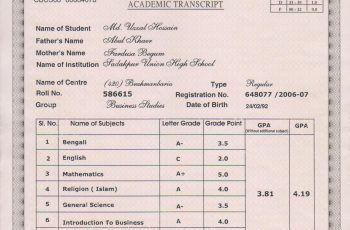 SSC Exam Result Mark Sheet