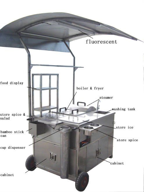 Food Cart Photo Detailed About Picture On Alibaba