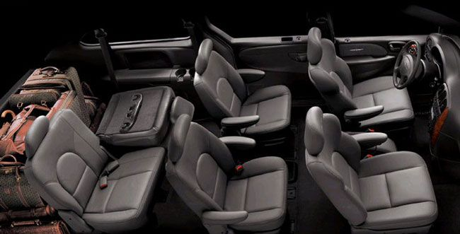 Chrysler Grand Voyager Interior